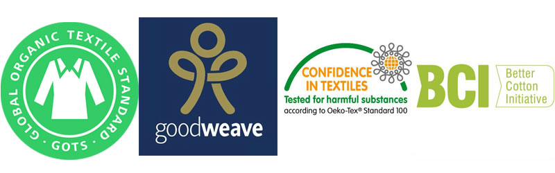 Riviera Certificates - Confidence In Textiles Etc.